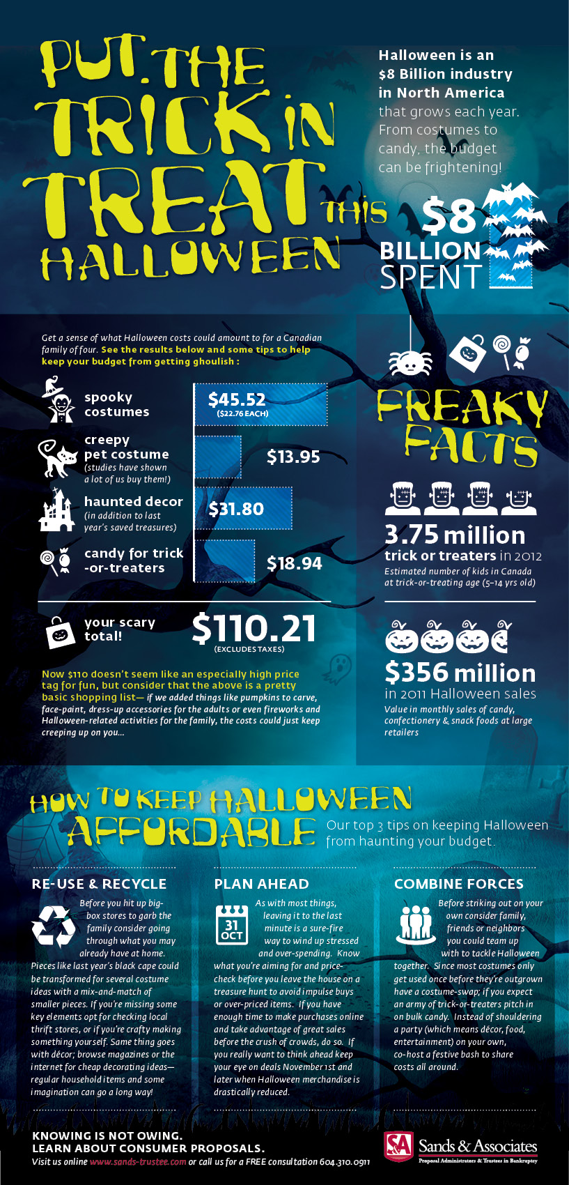 Sands & Associates put the trick in treat Halloween spending infographic