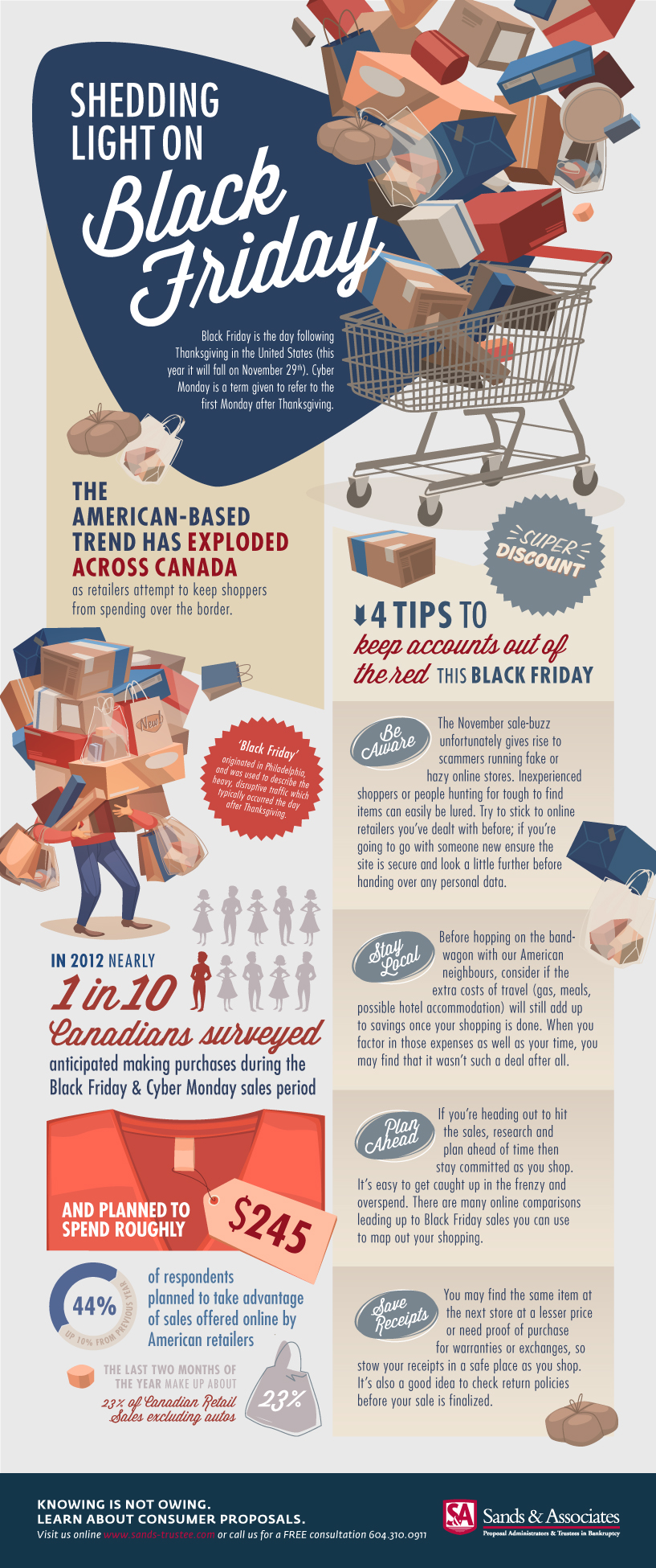 Sands&Associates-BlackFriday-Infographic