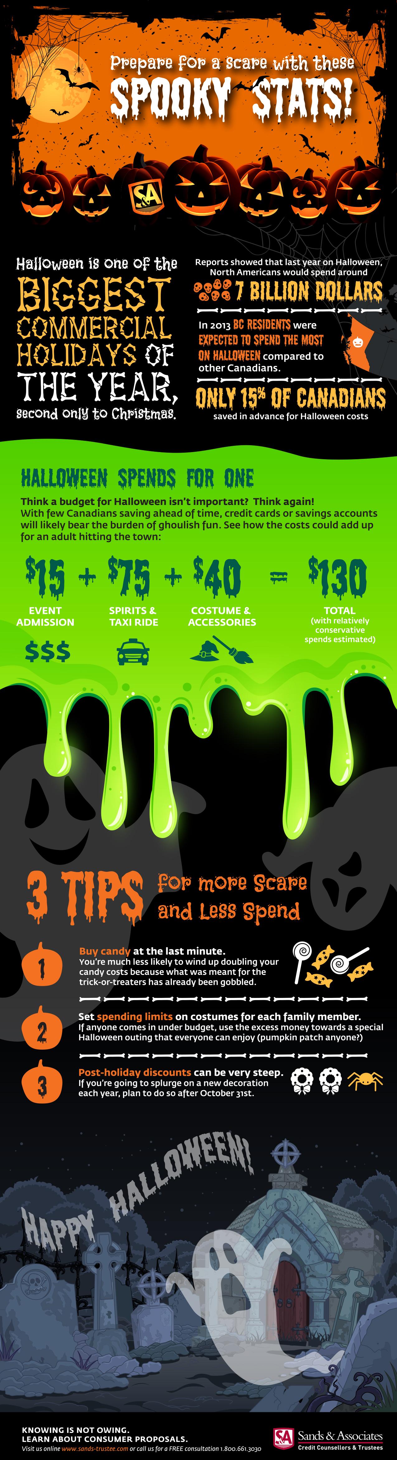 Halloween Spending Infographic - Sands & Associates