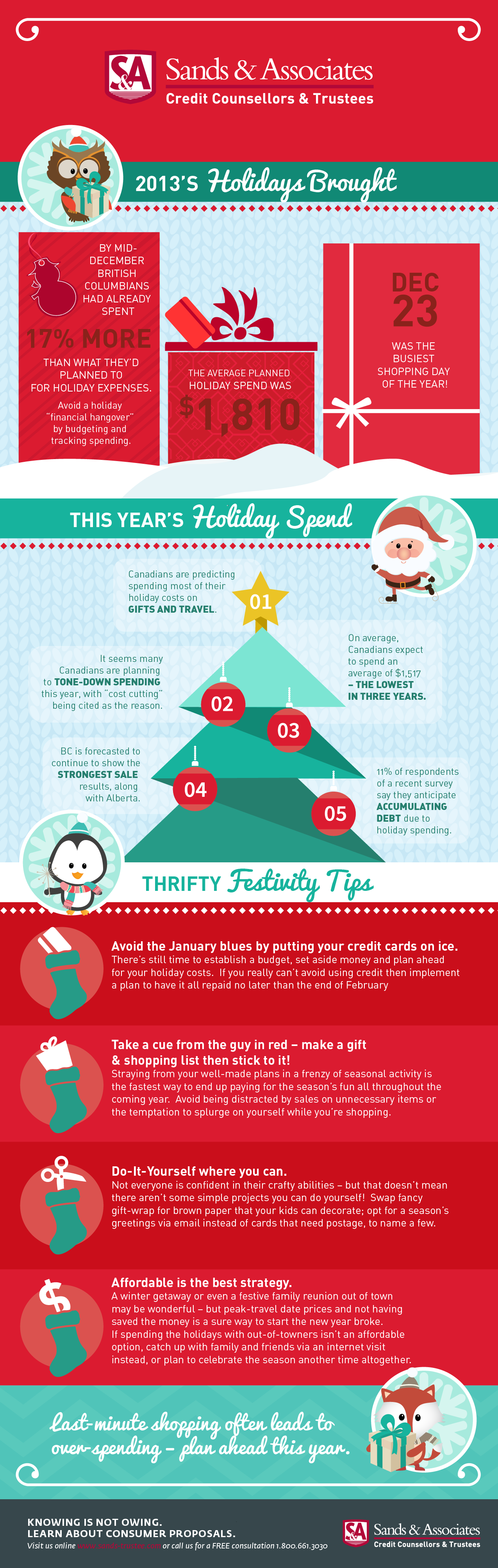 Holiday Spending Infographic - Sands & Associates