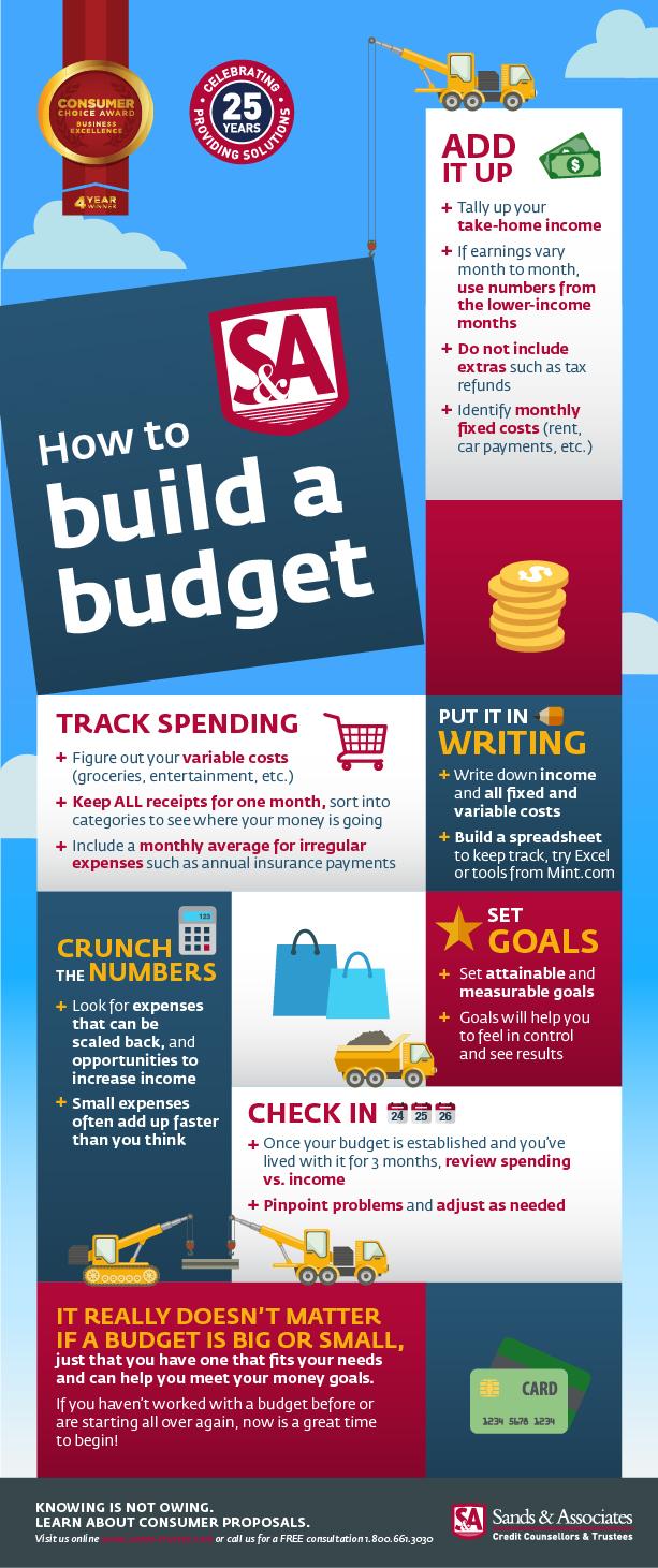 SA_BudgetBuilding_Infographic