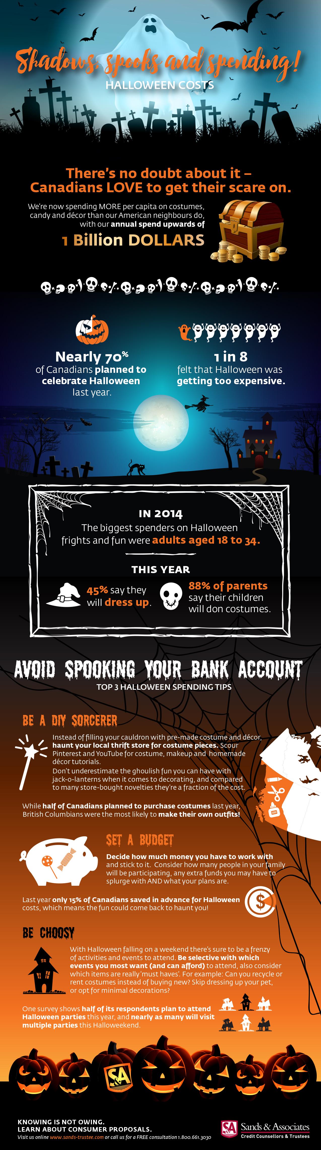 Halloween Spending Costs Infographic from Sands & Associates