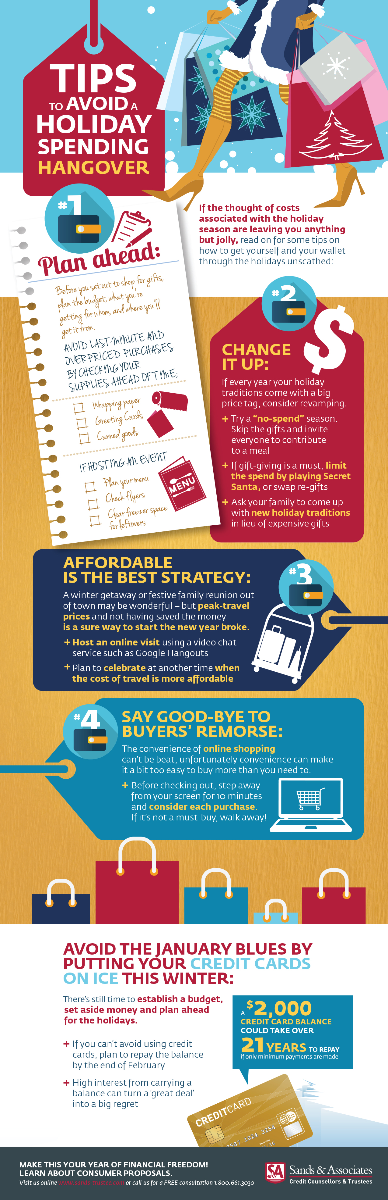 Tips to Avoid a Holiday Spending Hangover Infographic