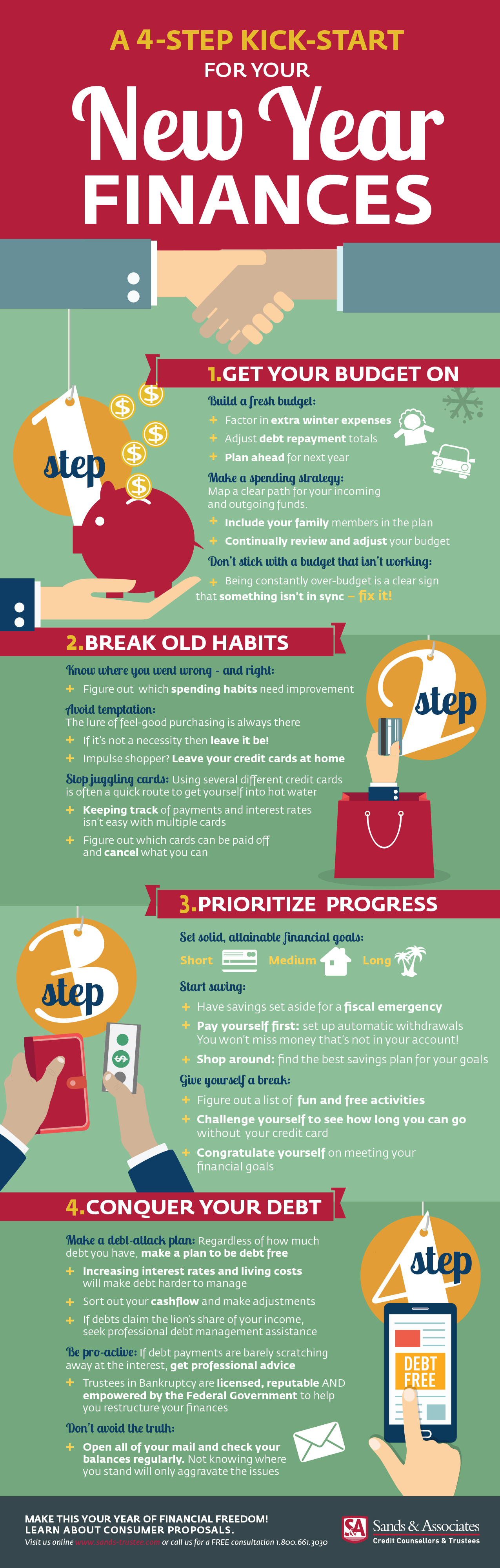 4-Step Kick-Start for your New Year Finances Infographic