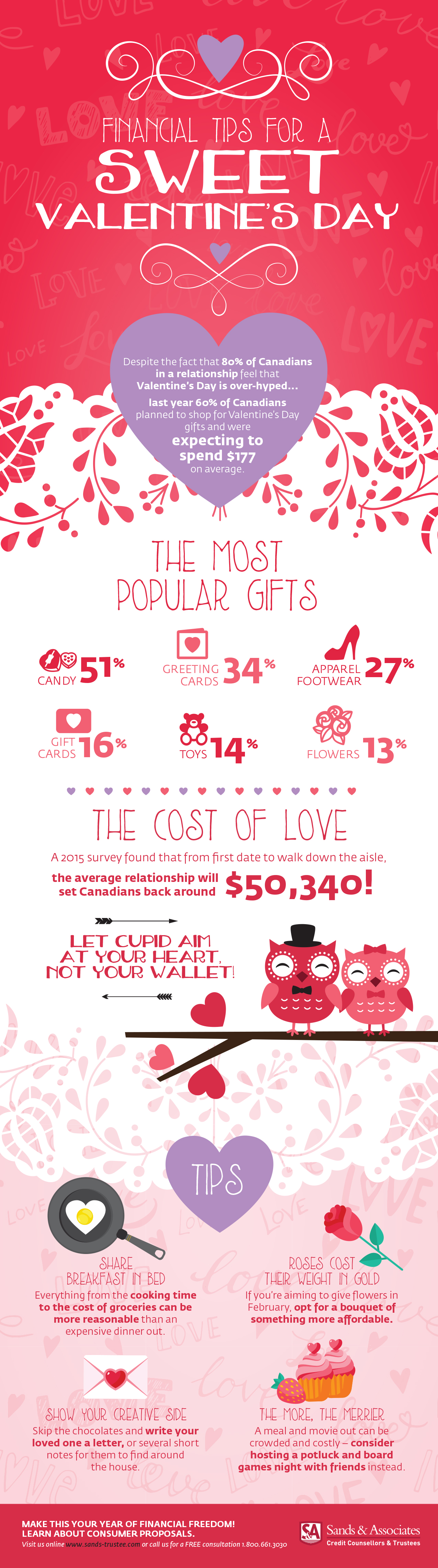 Financial Tips for a Sweet Valentine's Day