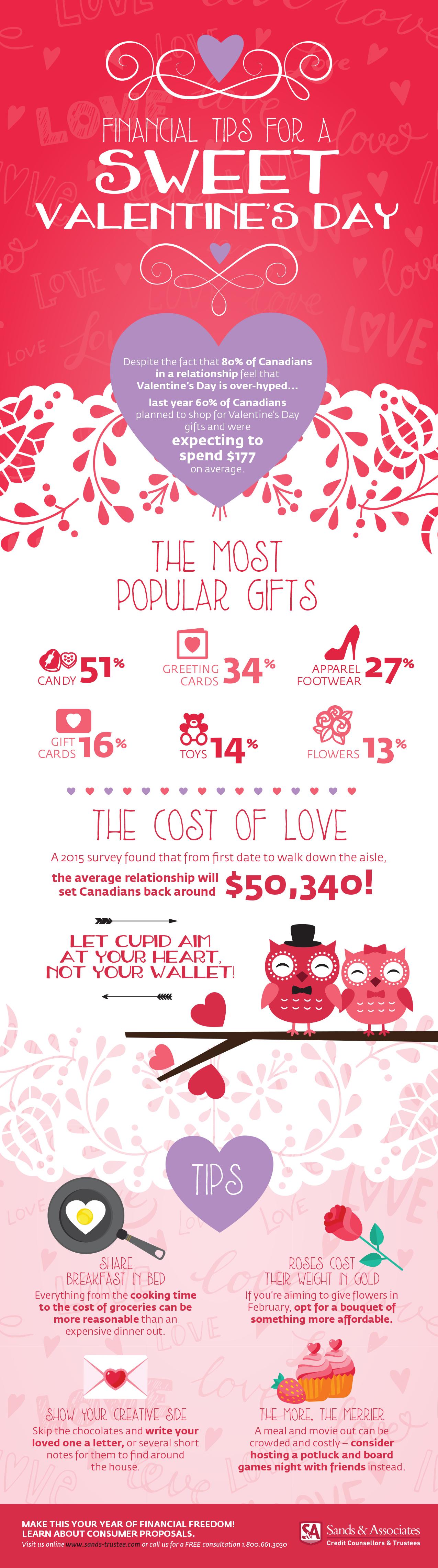 SA_16_Infographic_Valentine_draft2