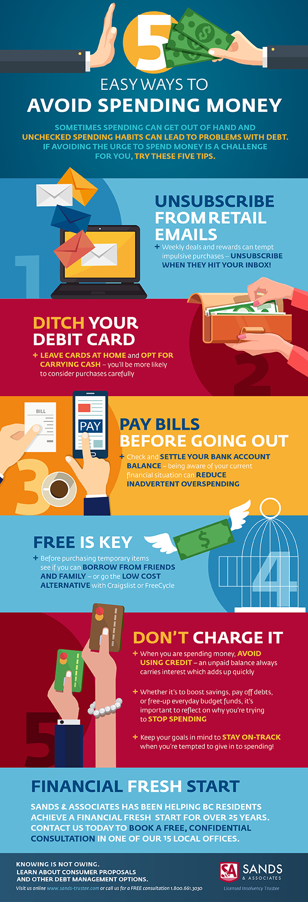 5 Easy Ways to Avoid Spending Money - Sands & Associates Infographic