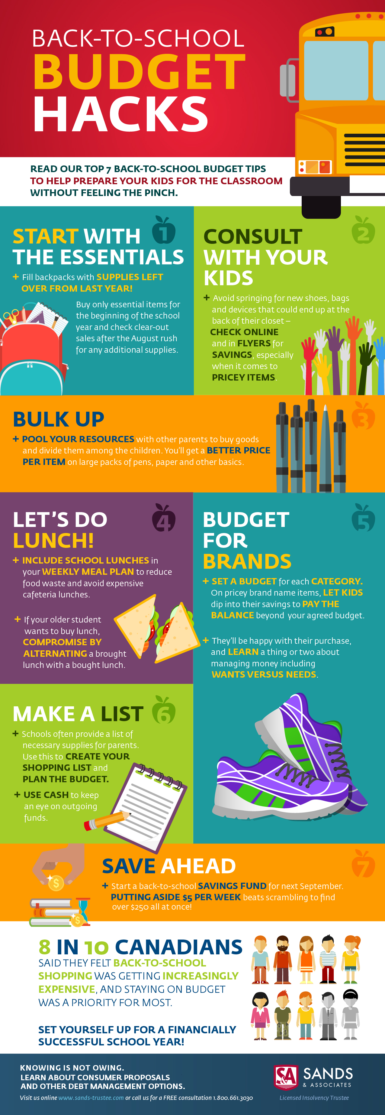 Sands & Associates back-to-school budgeting tips infographic