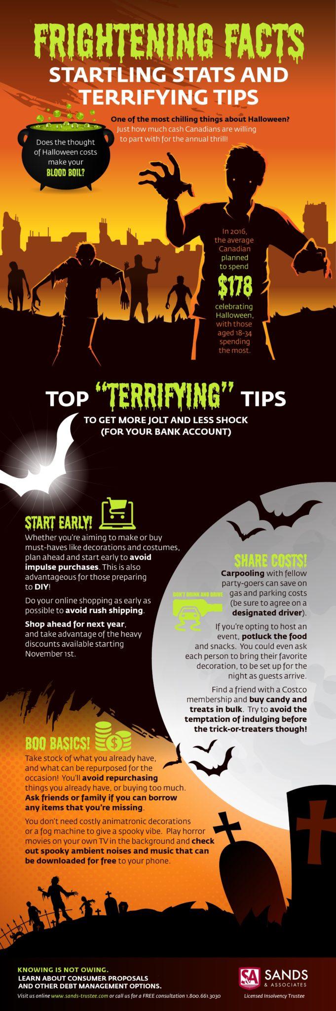 Sands & Associates Halloween spending infographic